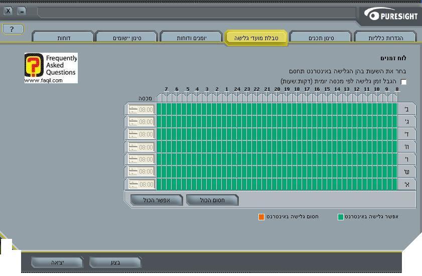 טבלת מועדי גלישה,תוכנת PureSight