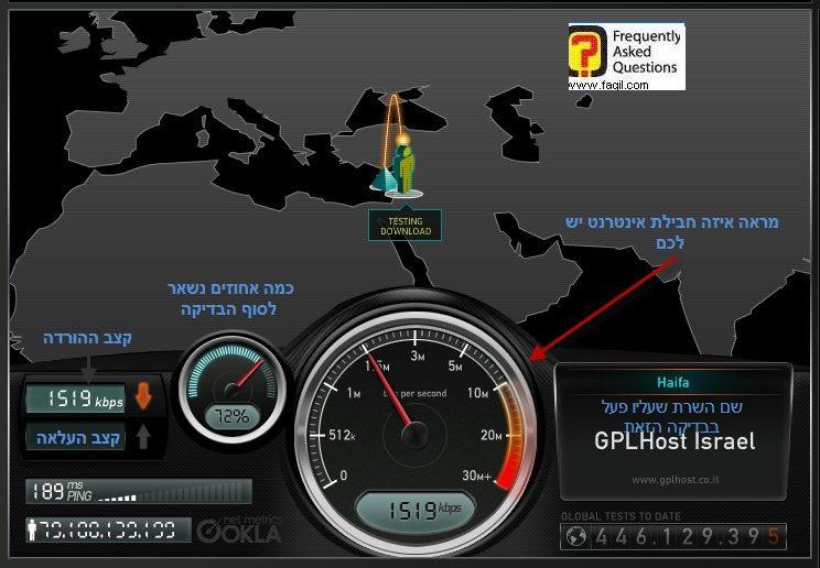 תוצאות  מהירות אינטרנט, משיטה 1
